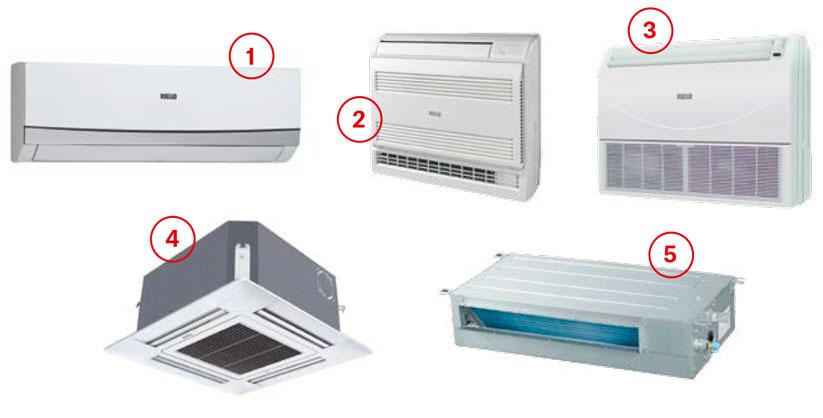 Climatizzatori riello progettati per soddisfare qualsiasi - Clima canalizzato ...