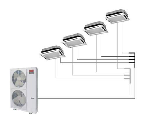 Schema Impianto Elettrico Per Condizionatore : Climatizzatori riello progettati per soddisfare qualsiasi